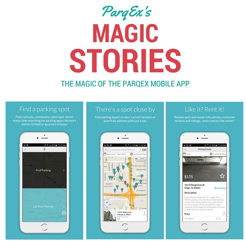 THE MAGIC OF THE PARQEX MOBILE APP