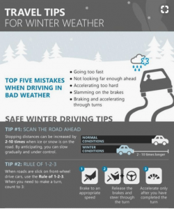 Winter Parking Tips