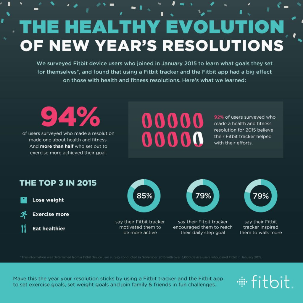New Year Fitbit